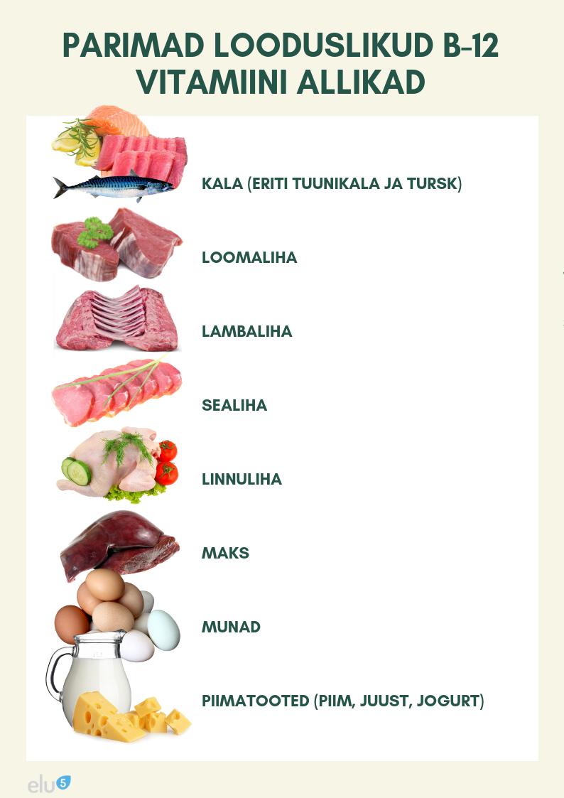 Parimad looduslikud b12 vitamiini allikad