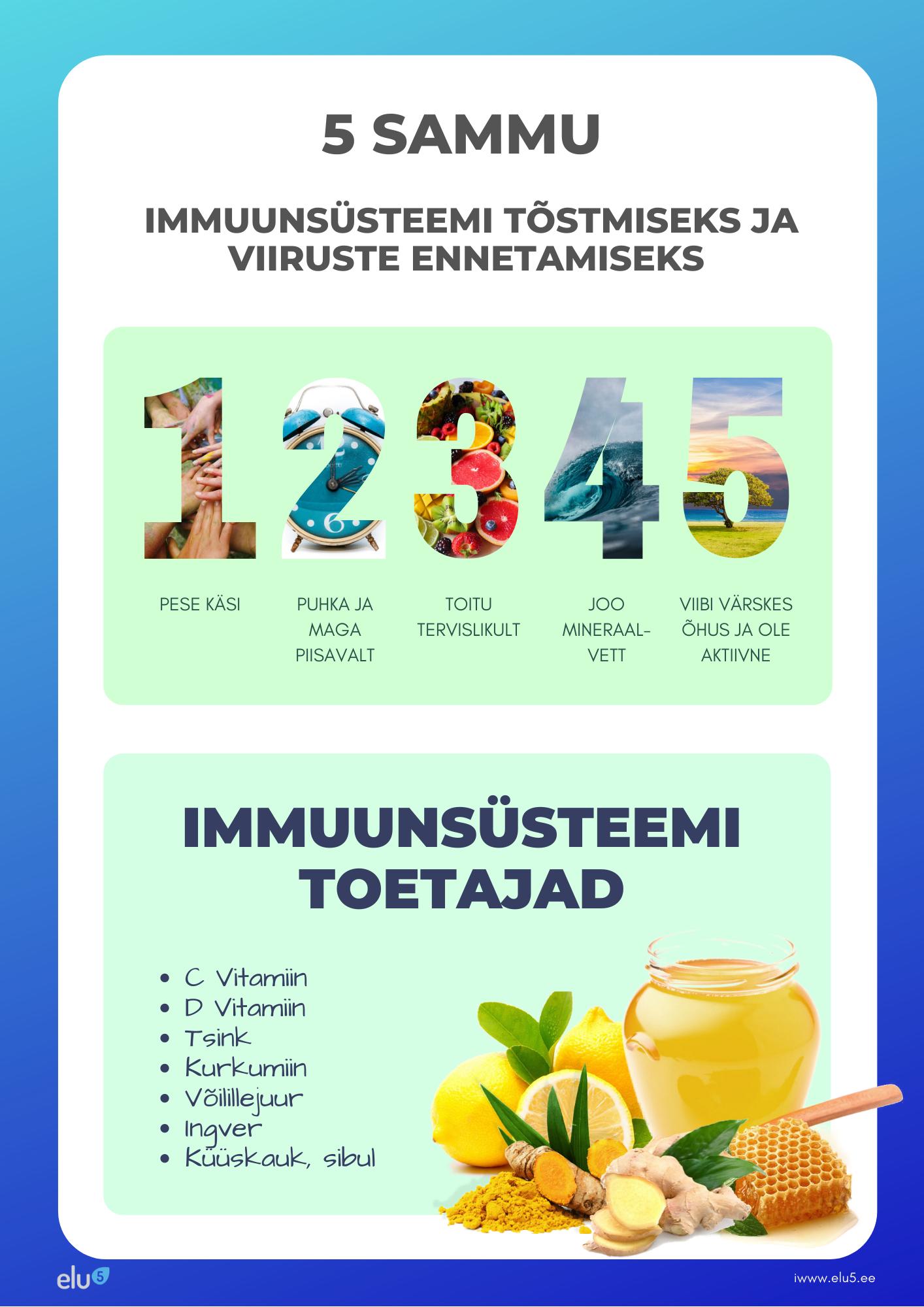Koroonaviirus_5_sammu_koroonaviiruse ennetamiseks_ja immuunsüsteemi_tõstmiseks